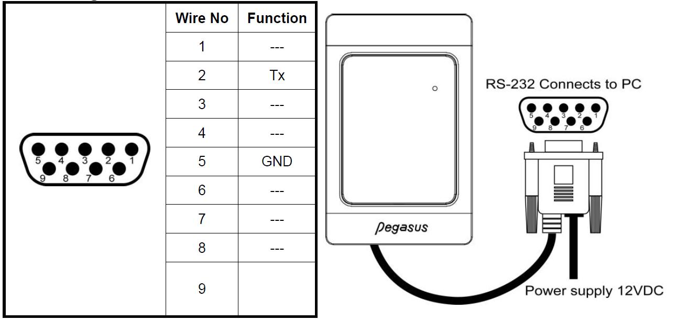 Đi dây PUA-310V1-1NR2D01
