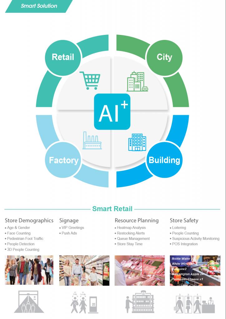 Bán hàng thông minh Smart Retail