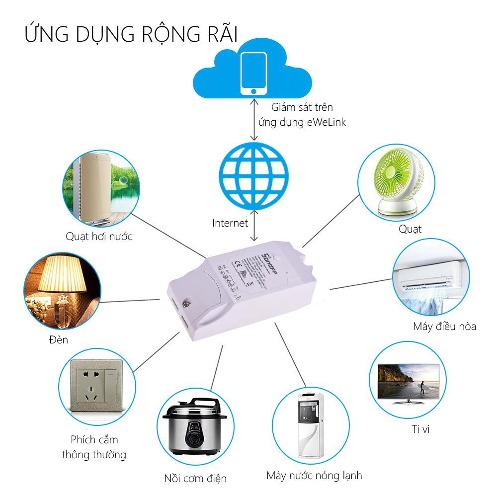 Sonoff Dual R2 - Công tắc WiFi thông minh 2 cổng